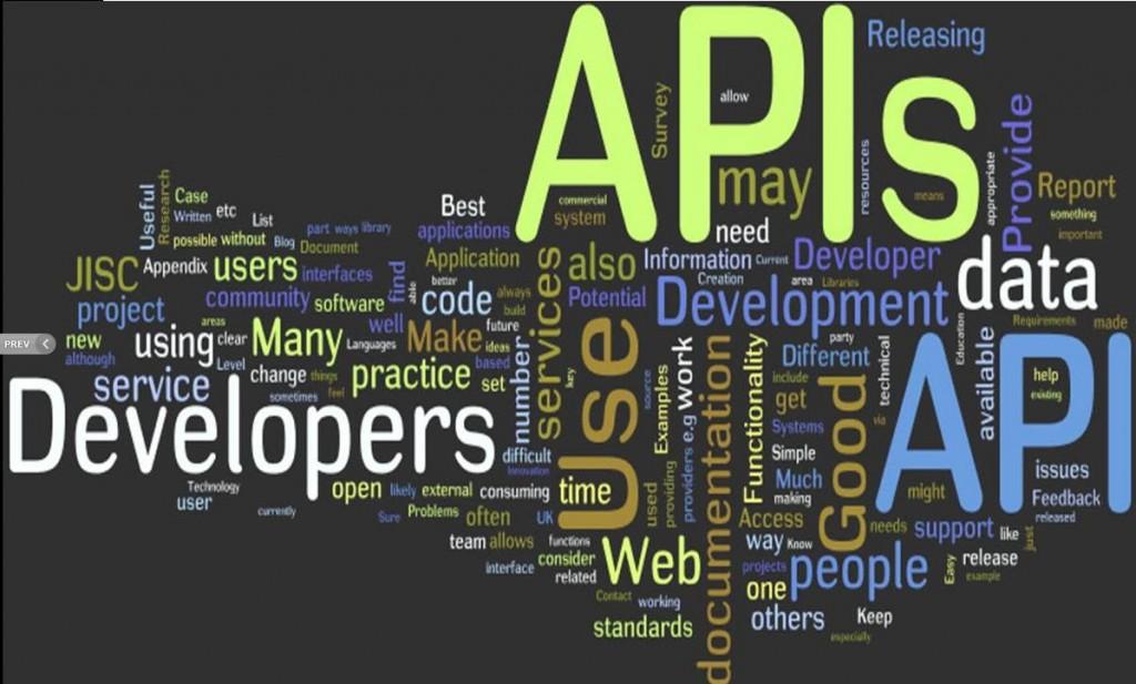 API för utvecklare